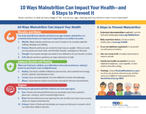 Cover photo for Is Malnutrition or Dehydration Impacting Your Health?